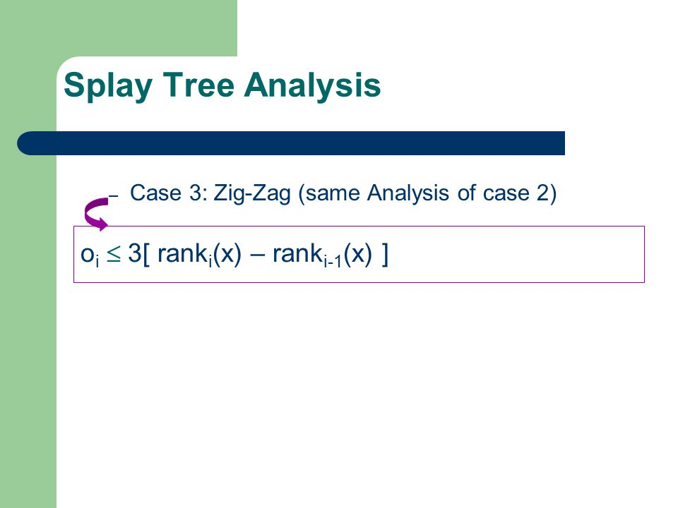 Splay Tree Analysis oi  3[ ranki(x) – ranki-1(x) ]